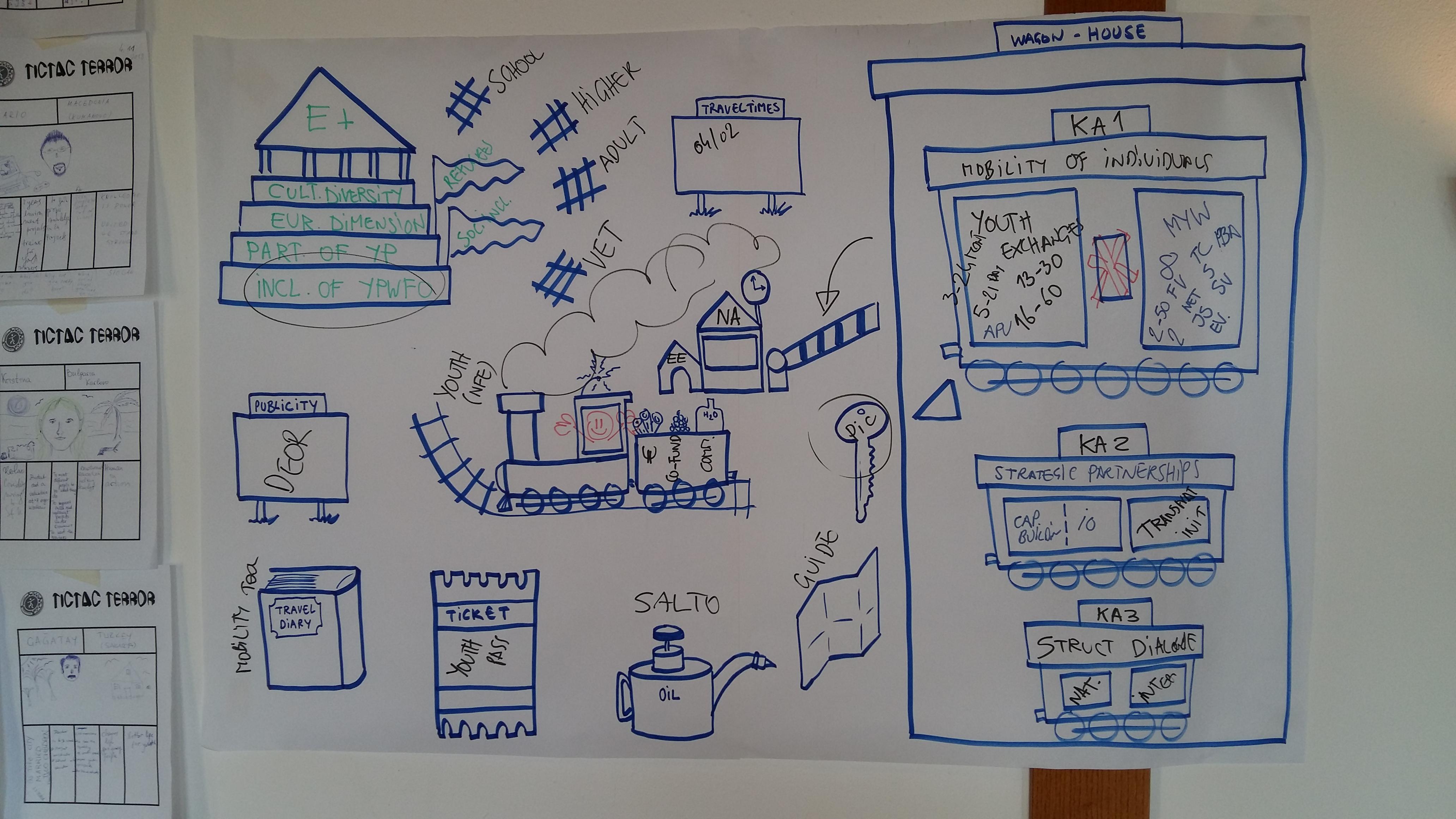 Erasmus_vizualizacija