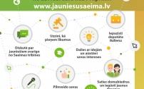 Jauniešus aicina kandidēt 9. Jauniešu Saeimas vēlēšanās